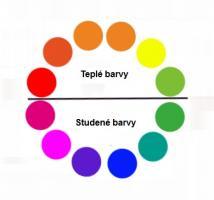 tipy Určete si svůj barevný typ!
