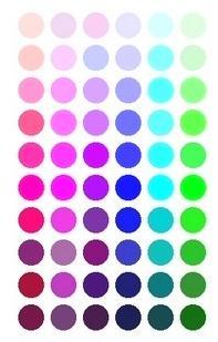 tipy Jste letní barevný typ?