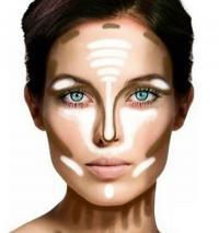 tipy Optická korekce nedostatků obličeje atěla